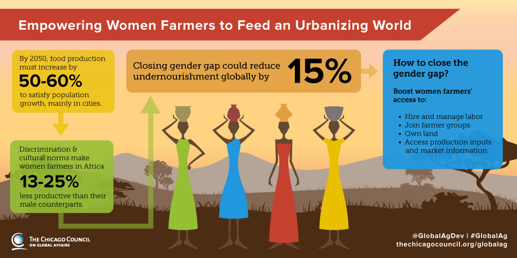 Empowering-Women-Farmers